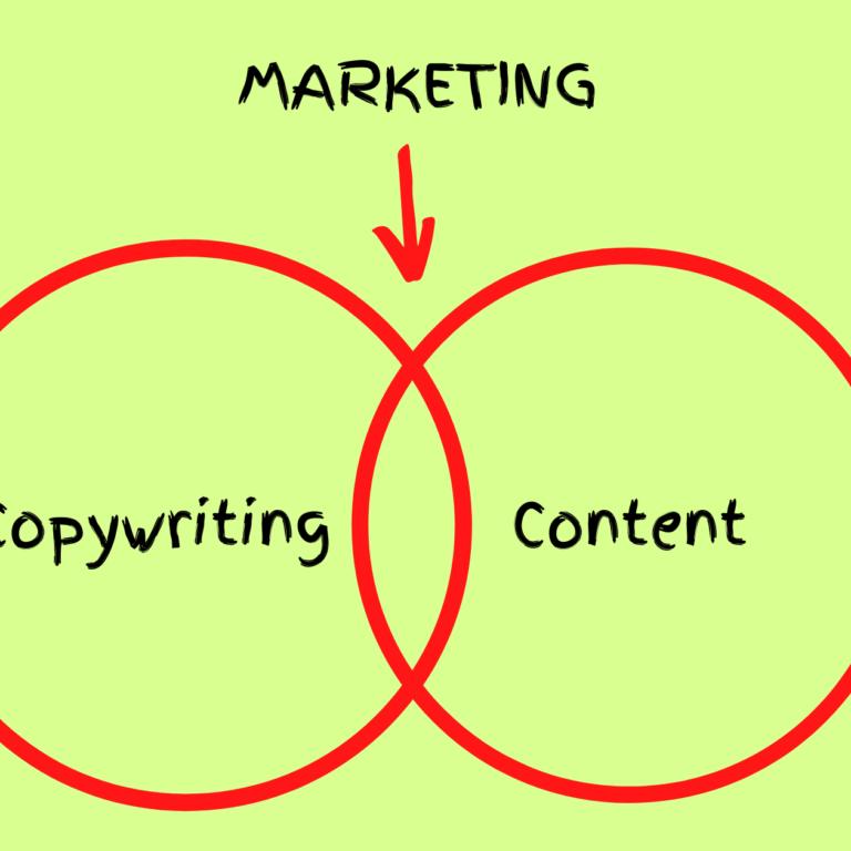Copywriting a content marketing. Czyż to nie to samo?