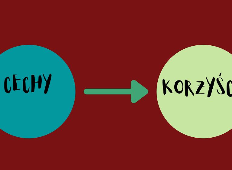 Cechy i korzyści produktu: Jak wykorzystywać je w copywritingu?